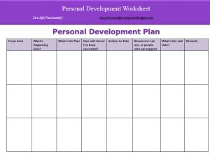 essay on personal development Personal development plan this report is a personal development plan that shows an evaluation of current skills and knowledge that includes my strengths and.