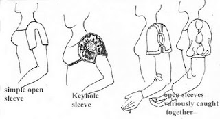 The mysteries of sleeves and a few other arcane terms in Regency dress.
