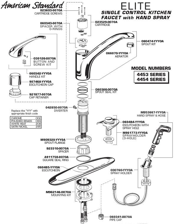 Single lever faucet cutaway diagram design
