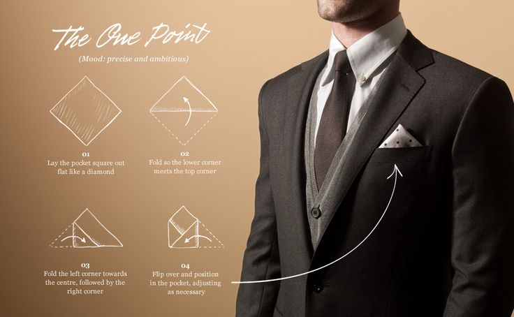 pocket squares | Five Ways To Wear | The Journal | MR PORTER