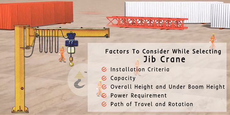 Consider these few important factors of #JibCrane, before selecting it for your industry. https://goo.gl/FgHPs1