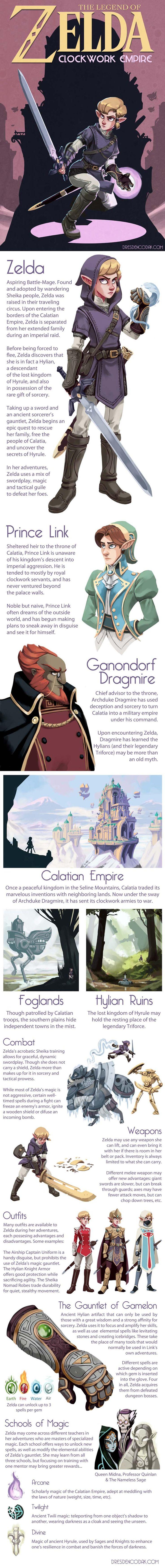 The Legend of Zelda: Clockwork Empire --- Interesting. It's a feminist take on the Zelda series. ITS ACTUALLY THE LEGEND OF ZELDA! (Not the Legend of Link :P ) I'd play it.