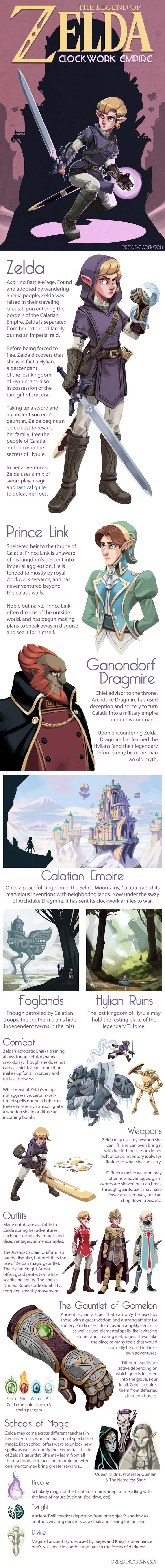 The Legend of Zelda: Clockwork Empire -http://dresdencodak.tumblr.com/post/47724463171/inspired-by-anita-sarkeesians-video-game-tropes
