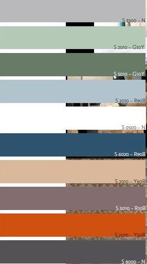 Fargepalett-natur-ncs-koder