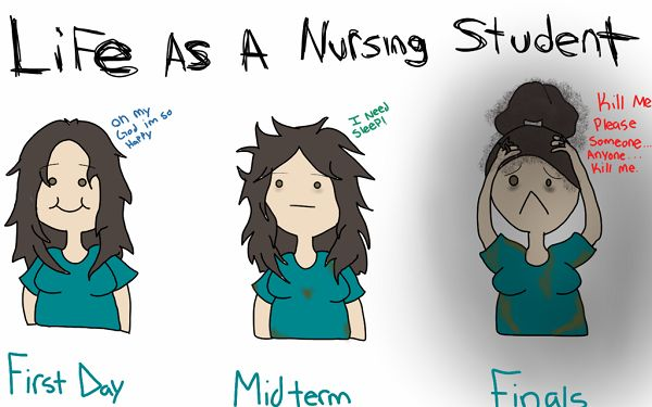 10 Funny Signs That You're A Student Nurse: http://www.nursebuff.com/2014/05/funny-signs-that-you-are-a-student-nurse/