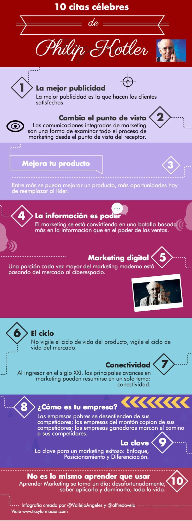 Frases de Philip Kotler #marketing >
