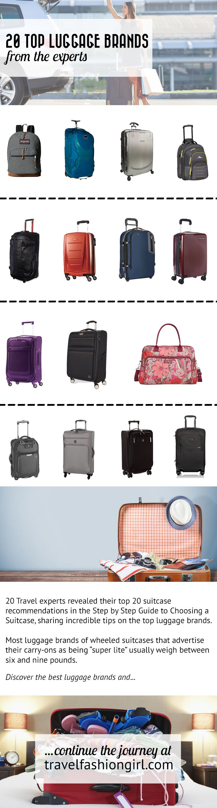 The 25  best Luggage brands ideas on Pinterest | Celebrity travel ...