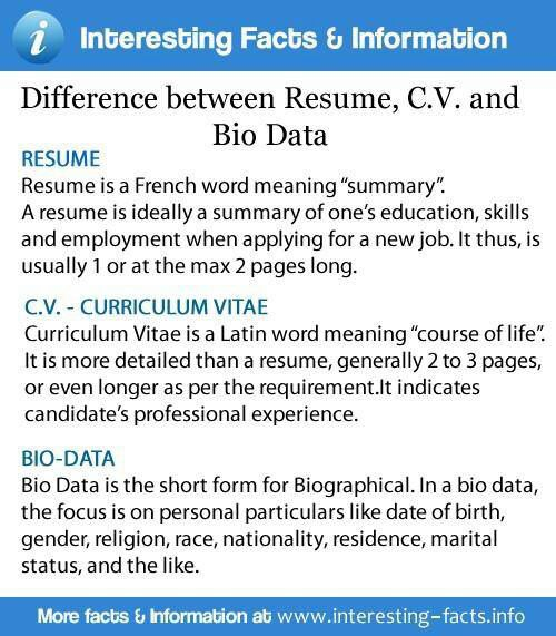 Extreme Cycling Insurance from ERV UK EWS Misc Pinterest - difference between resume and cv