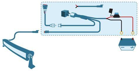 Light bar wiring diagram | Sparky | Off road led lights, Bar ... on