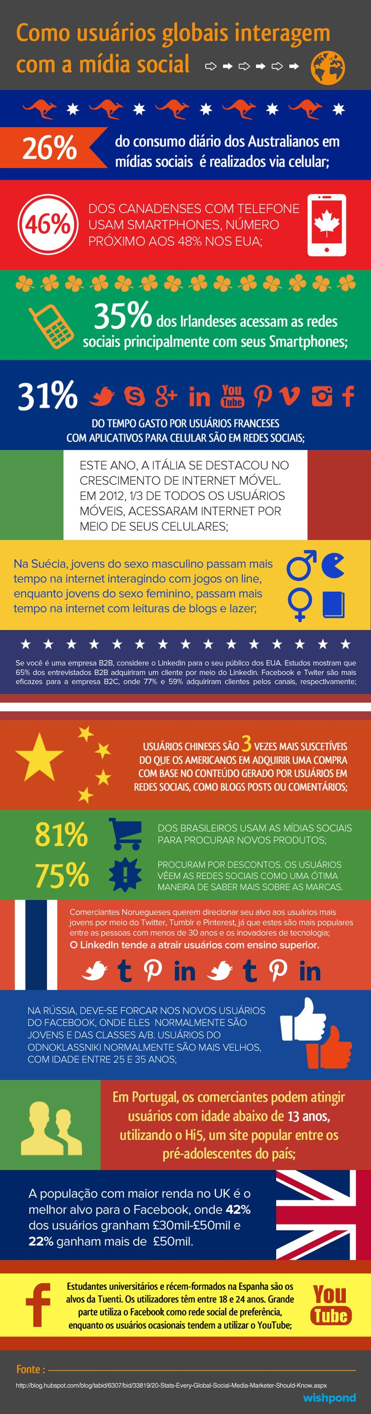 Infographic_global_BR-1.png (900×3425)