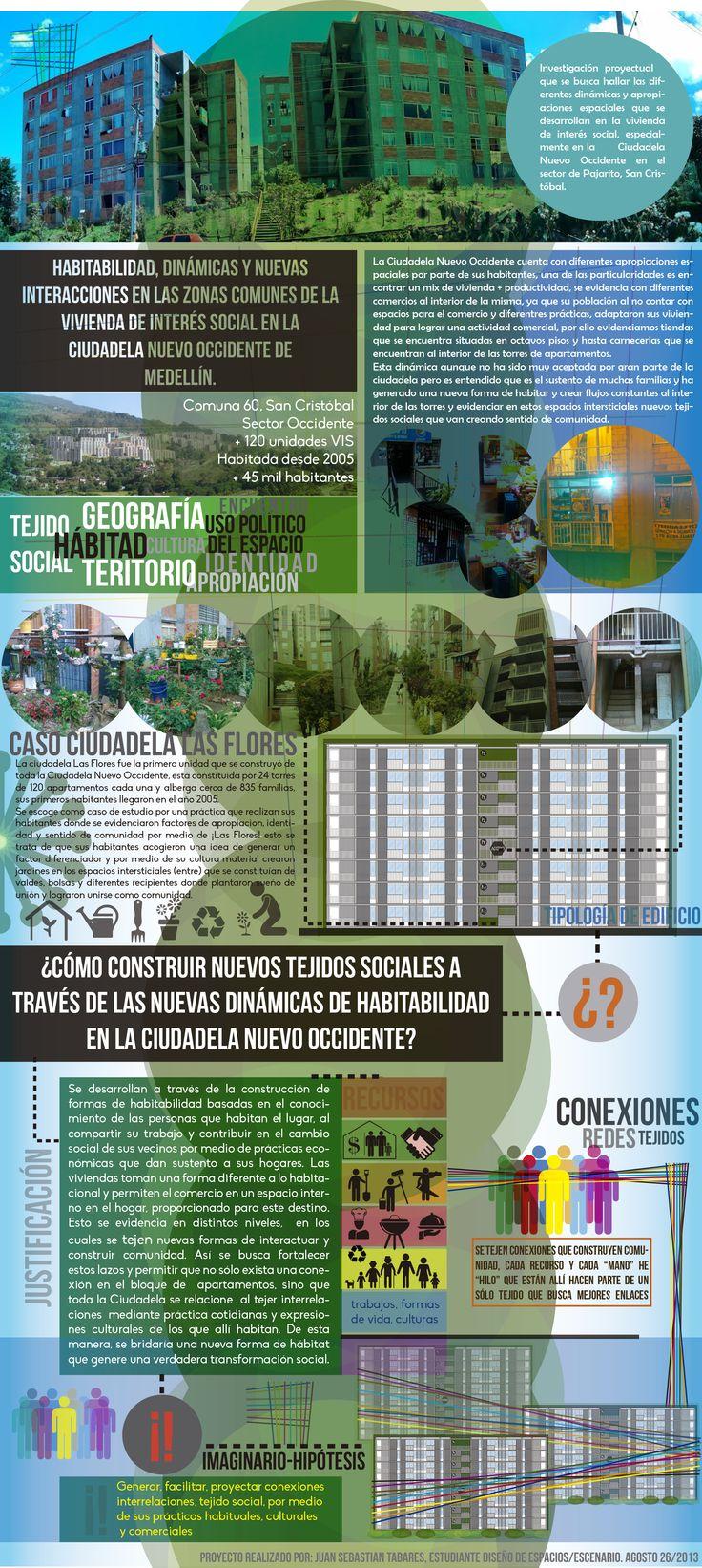 """1er Infográfico investigativo de proyecto de grado - """"Habitabilidad, dinámicas y nuevas interacciones, en las zonas comunes de la vivienda de interés social, en la Ciudadela Nuevo Occidente, Medellín""""   Infográphic project"""