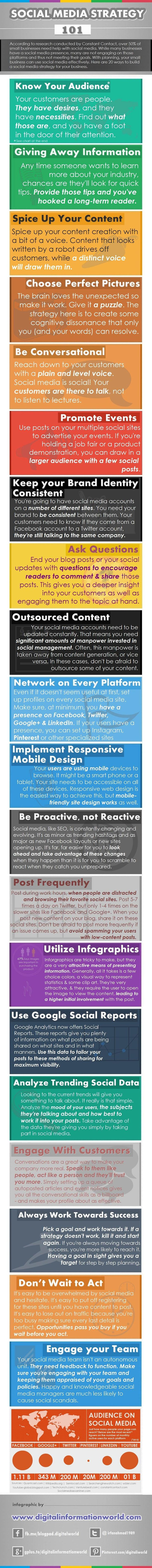 20 Social Media Strategies #Infographic - http://www.boxile.net/digital-marketing-services.php