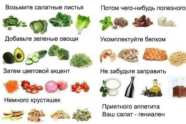 Алгоритм приготовления салата) / Западло