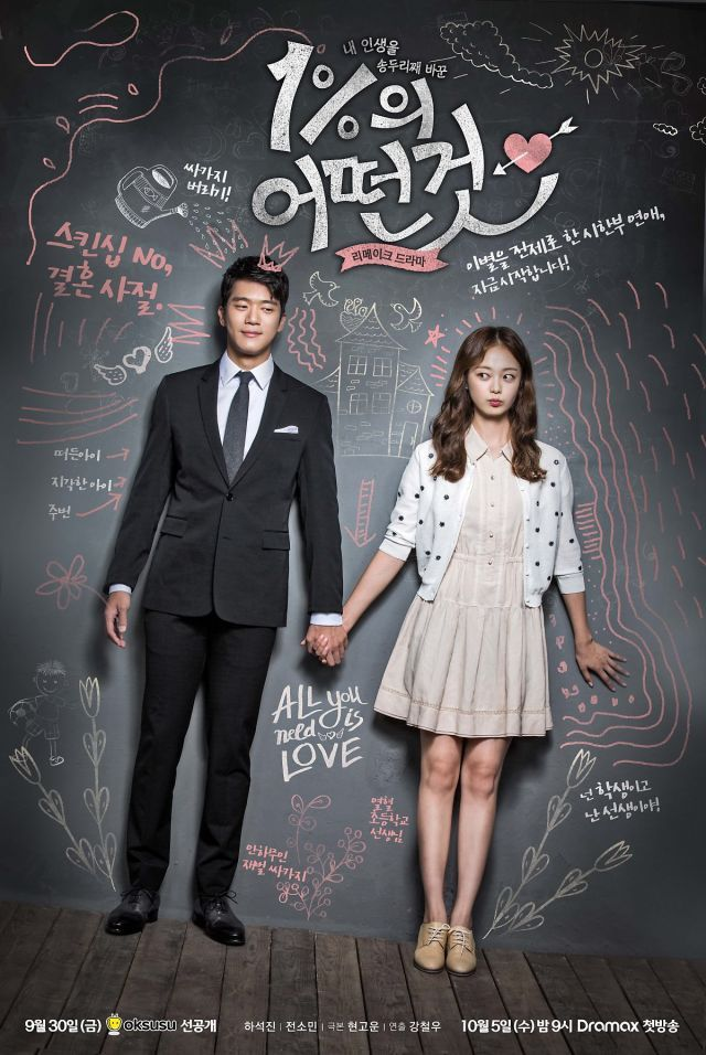 [Video + Photos] Updated cast, added new posters, trailer and videos for the #kdrama 'Something About 1% - 2016'