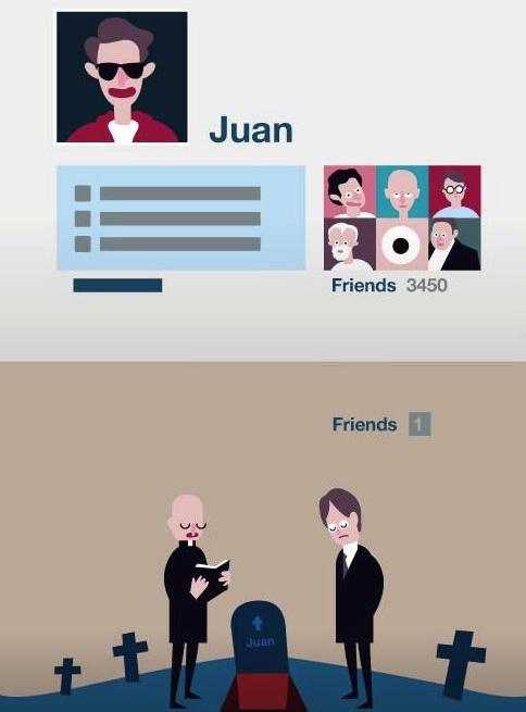 Amici su Facebook e amici nella vita reale...dite che coincidono?