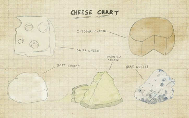 158 best Cheese images on Pinterest | Kitchens, Wine ...