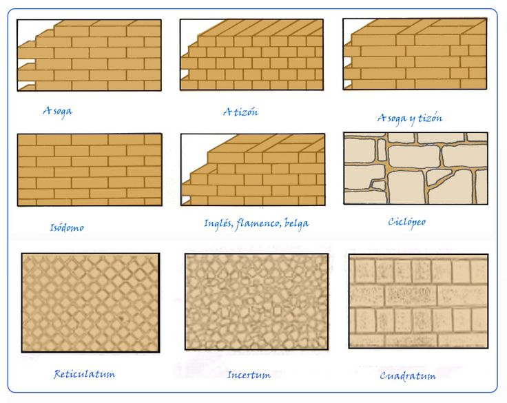 Tipos De Escaleras Arquitectura Of Tipos De Aparejo Arquitectura Pasional Pinterest