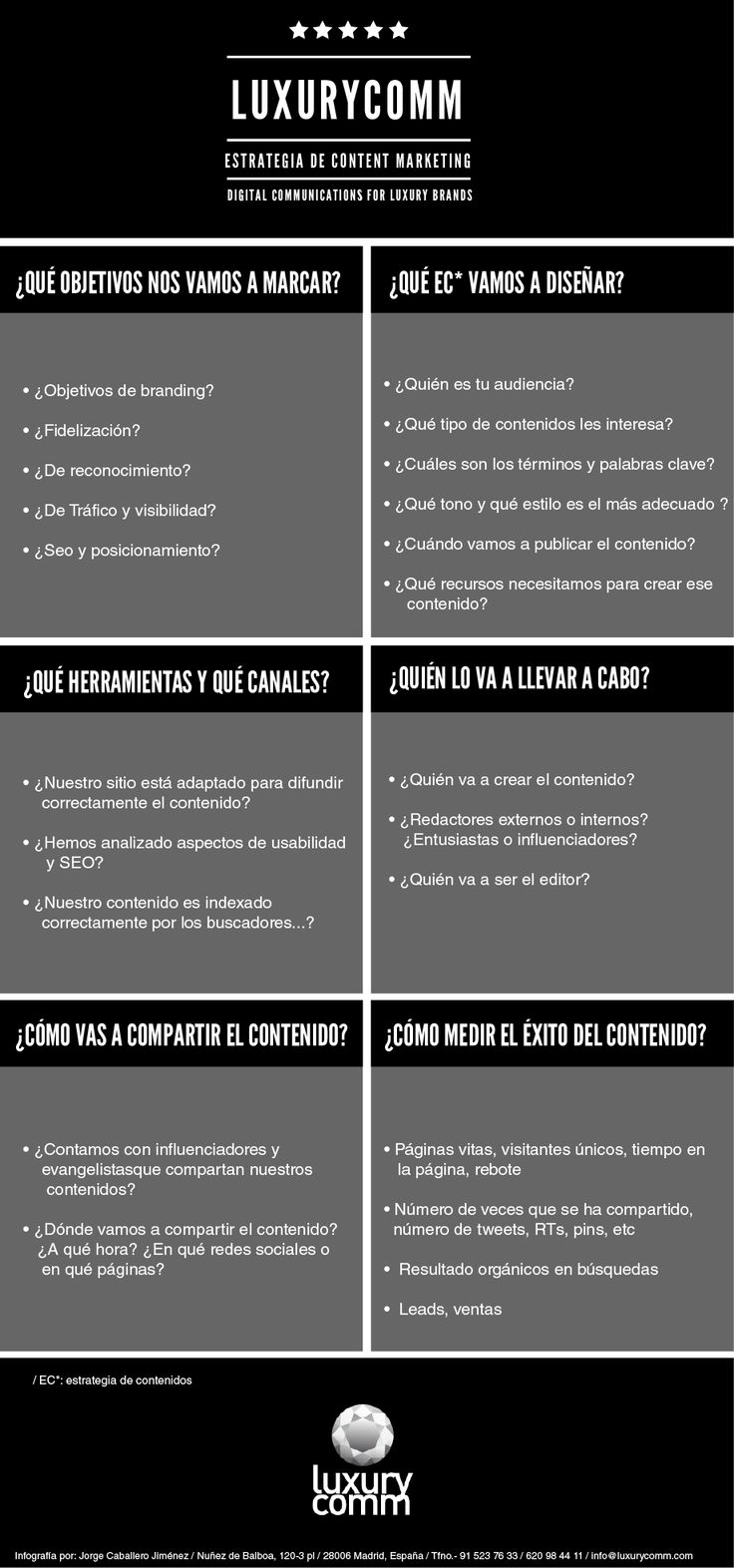 infografia #contentmarketing #luxuycomm