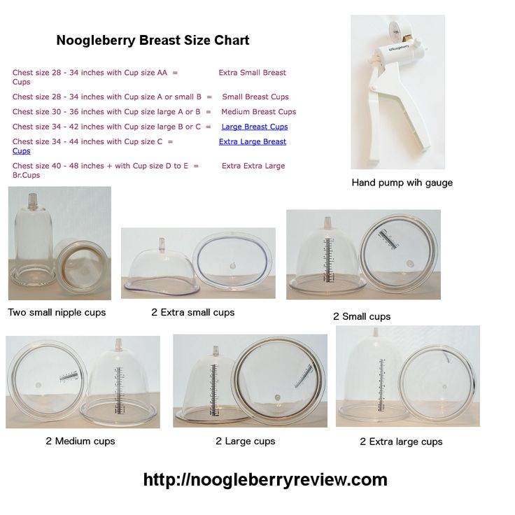 Noogleberry breast cup sizing chart noogleberryreview.com