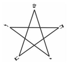 Veja o significado dos gráficos de Radiestesia. Pentagrama com Letras Hebraicas, Keiti, Triângulo Cabalístico, Triângulo de Proteção. Como usar os gráficos radiônicos.