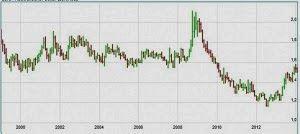 Großinvestoren - Die neue Lust auf Anleihen Während die Banken sich immer mehr aus Anleihen zurückziehen, kaufen große Investmentgesellschaften wie Blackrock immer mehr Bonds dazu. Bei manchen hat sich das Investment in Festverzinsliche mehr als verdoppelt.  Weiterlesen - http://geldverdienen-aktuell.blogspot.de/2014/04/groinvestoren-die-neue-lust-auf-anleihen.html
