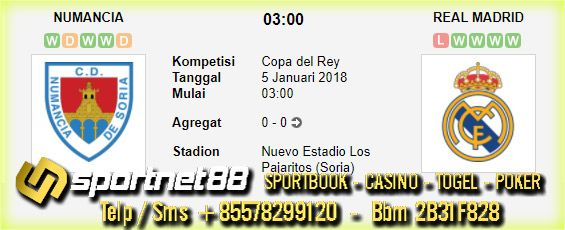Prediksi Skor Bola Numancia vs Real Madrid 5 Jan 2017 Copa del Rey Nuevo Estadio Los Pajaritos (Soria) pada hari Jumat jam 03:00 Live di Bein Sport