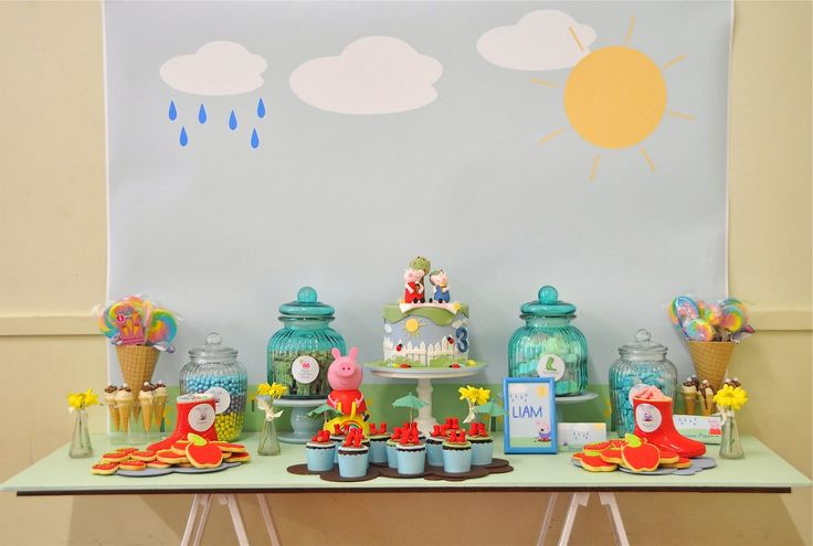 Little Wish Parties - Blog: Peppa Pig Party