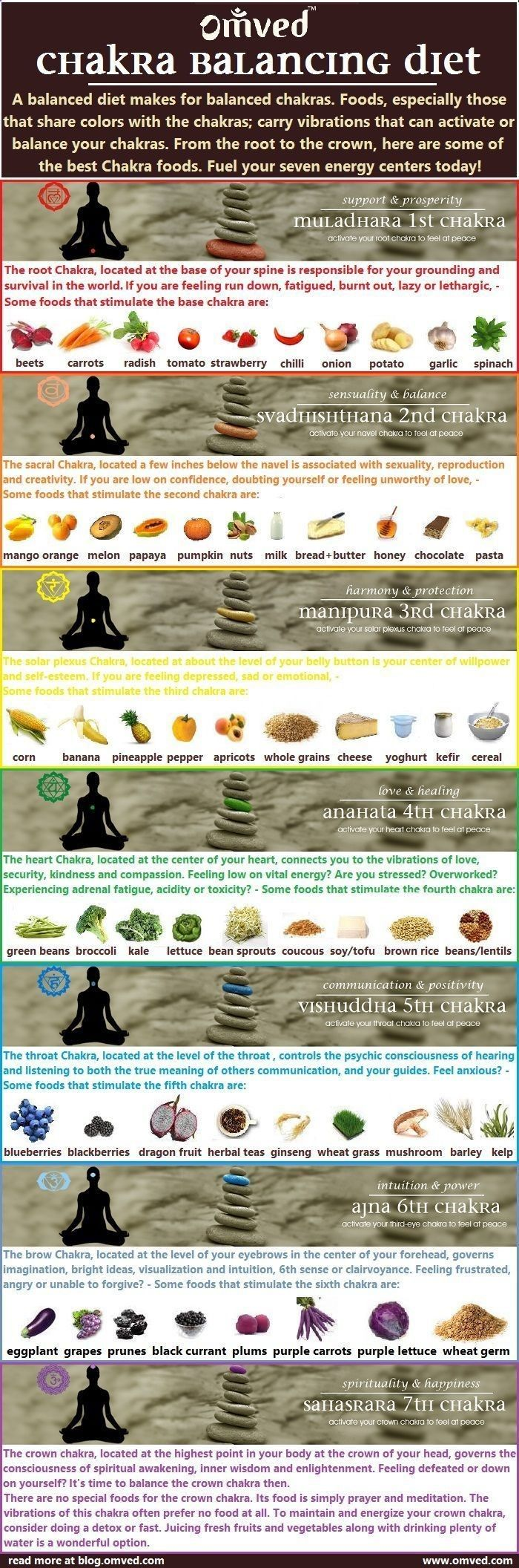 150 mejores imgenes de reiki symbols en pinterest reiki symbols chakras are spinning energy centers located throughout your body that influence and reflect your physical health as well as your mental buycottarizona Choice Image