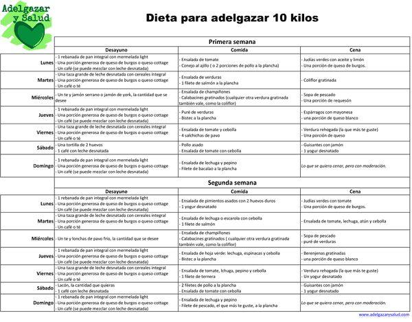 Dieta de los 10 Kilos
