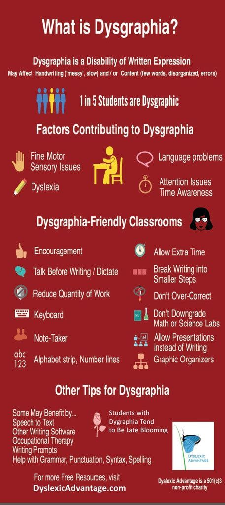 What is Dysgraphia?  How can a student tell their teachers about their dysgraphia and need for accommodations?