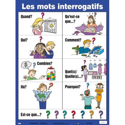 Charts - Les mots interrogatifs, P133
