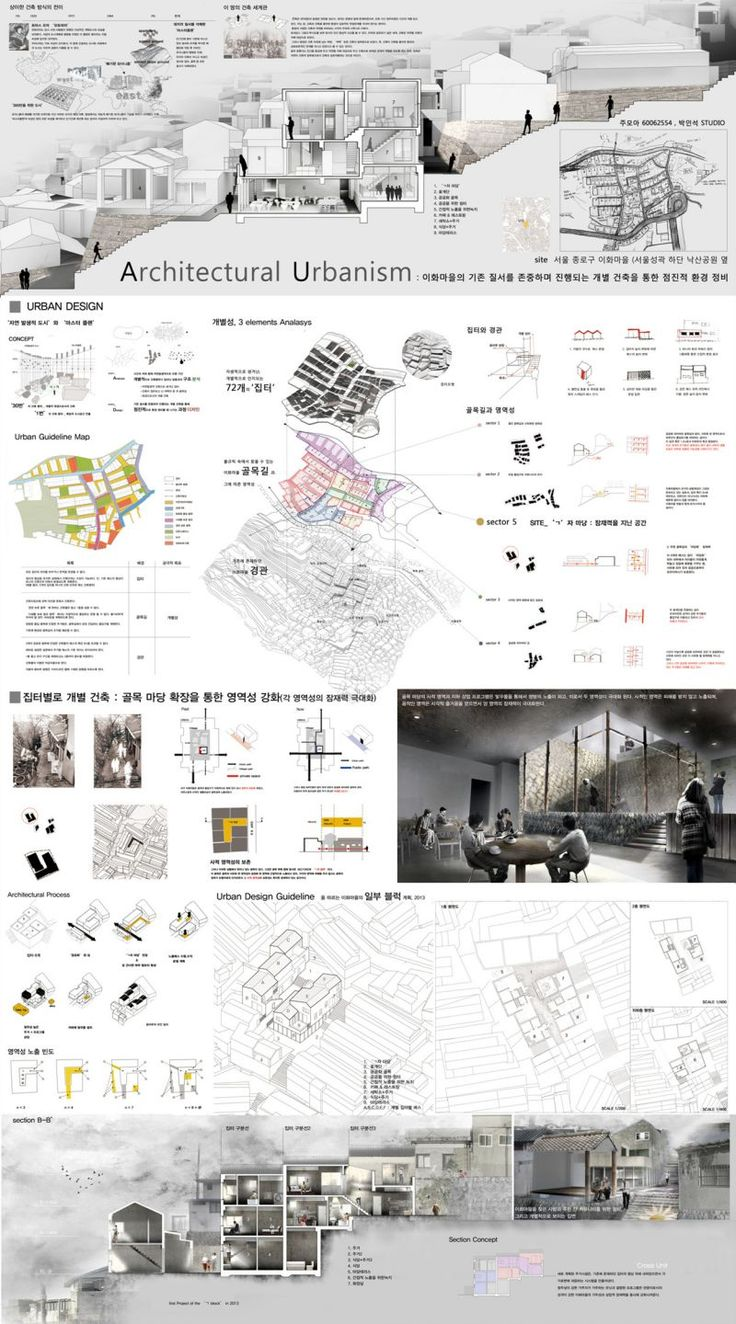 Architectural Presentation/ Content Board