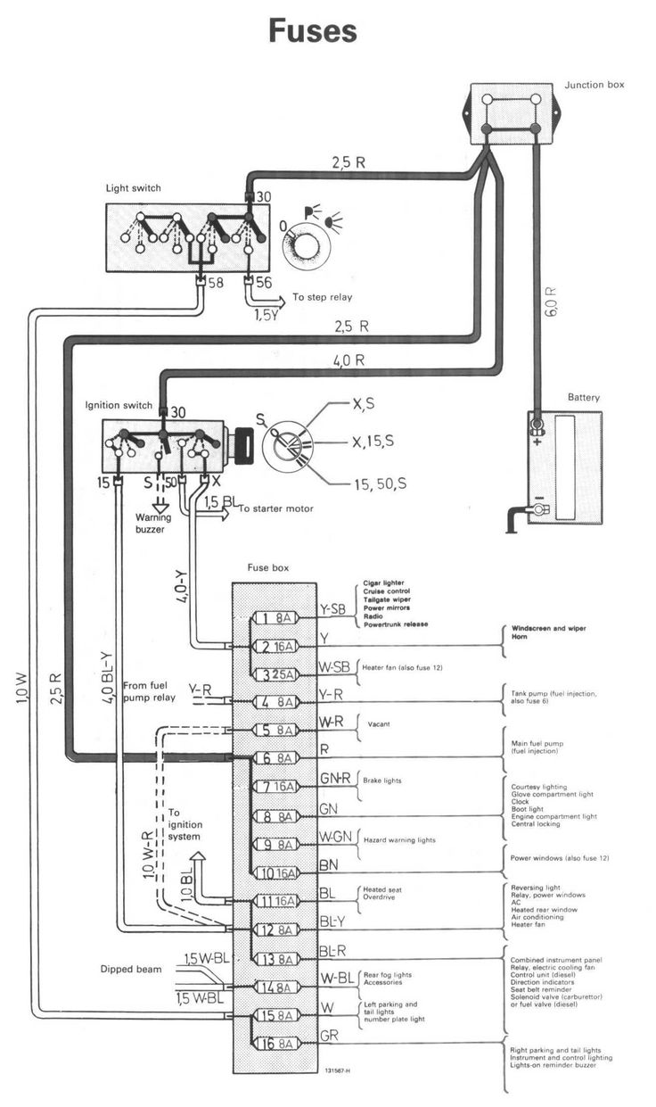 240 Volvo: I am missing the fuse diagram (With images