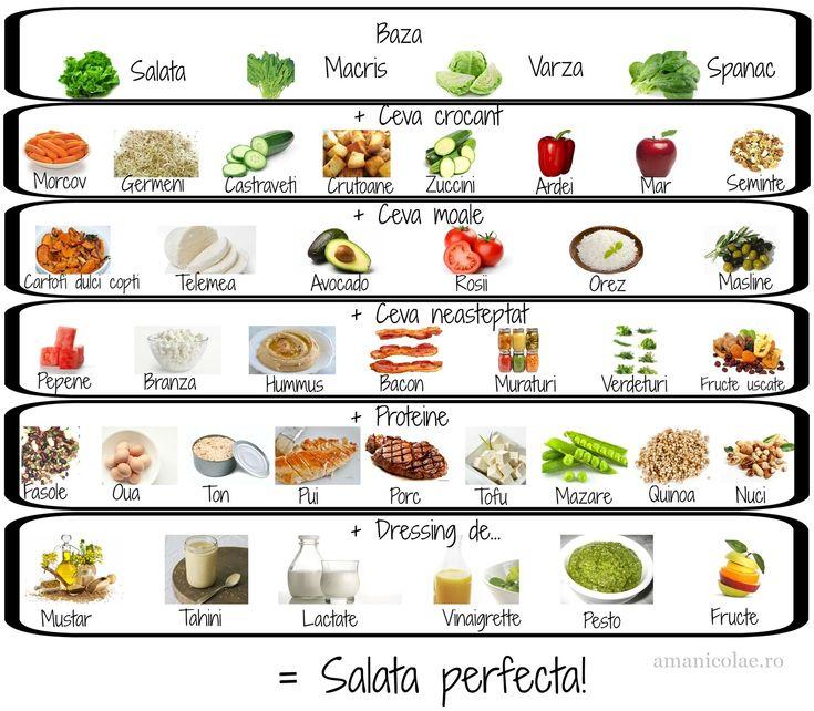 Salata perfecta (infografic)