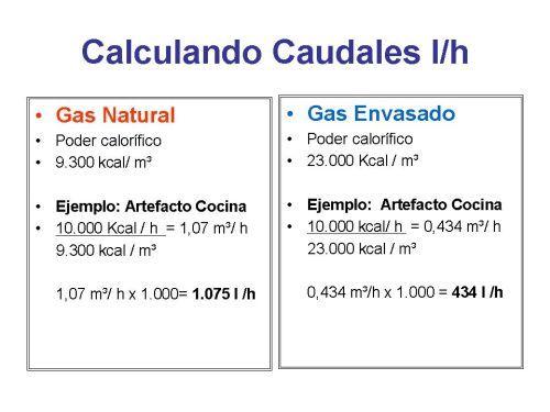 Instalaciones de Gas natural y envasado. diseño, proyecto y cálculo.