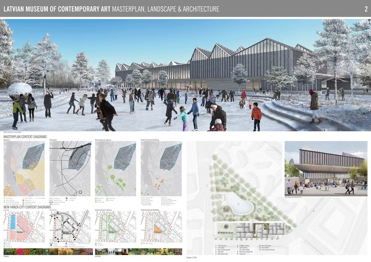 Welcome to the online gallery of the concept designs created by the shortlist for the Latvian Museum of Contemporary Art International Design Competition..