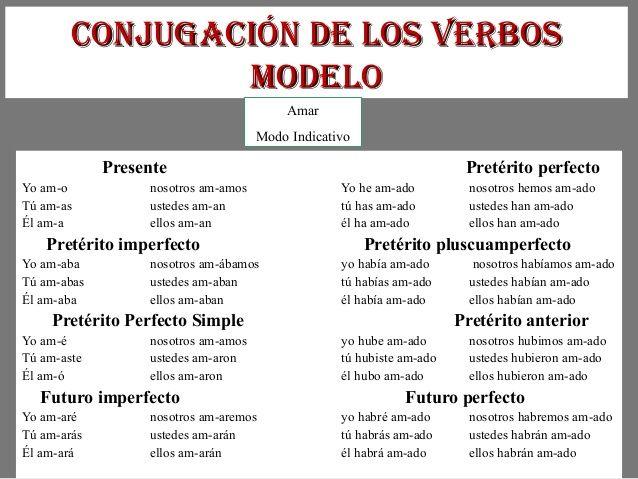 9 best español gramatica images on Pinterest   Crossword, Dual ...