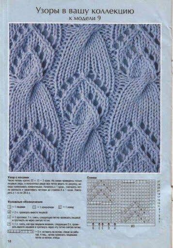 Kira knitting: Knitted pattern no. 21