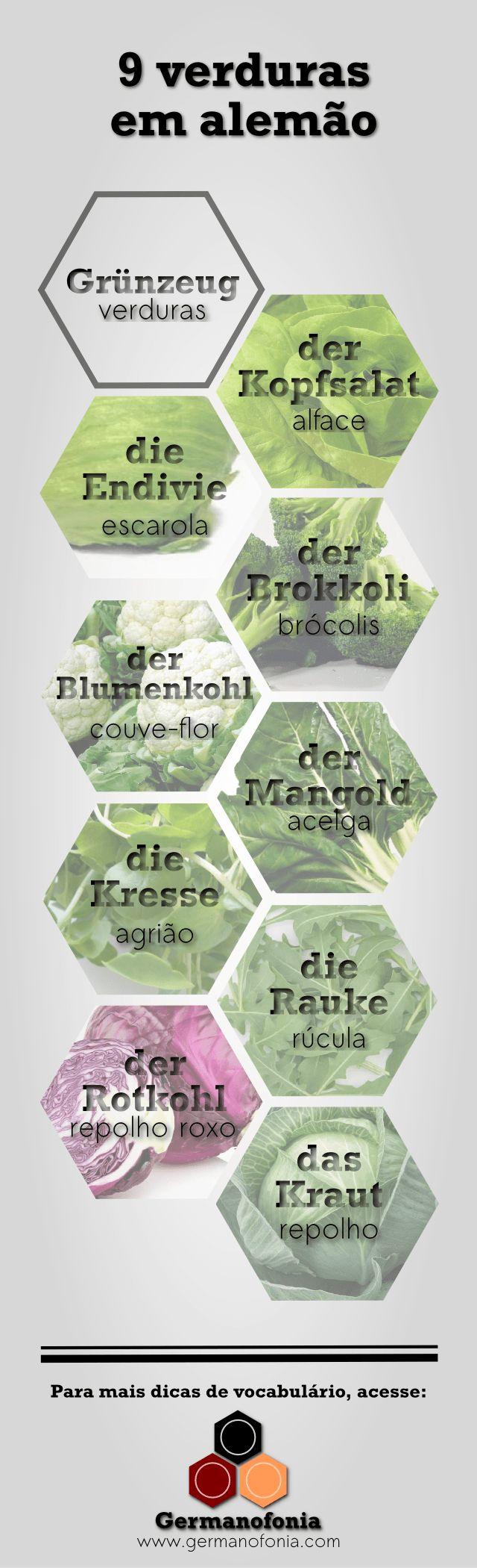 verduras em alemão