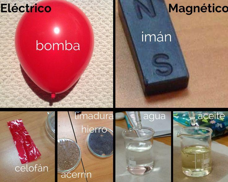 Fenómenos eléctricos y magnéticos: ambos se refieren a la interacción de unos materiales entre otros y la atracción o repulsión que causa dicha interacción. Estos son diferentes debido a las fuerzas que usan. -Manuela Vargas