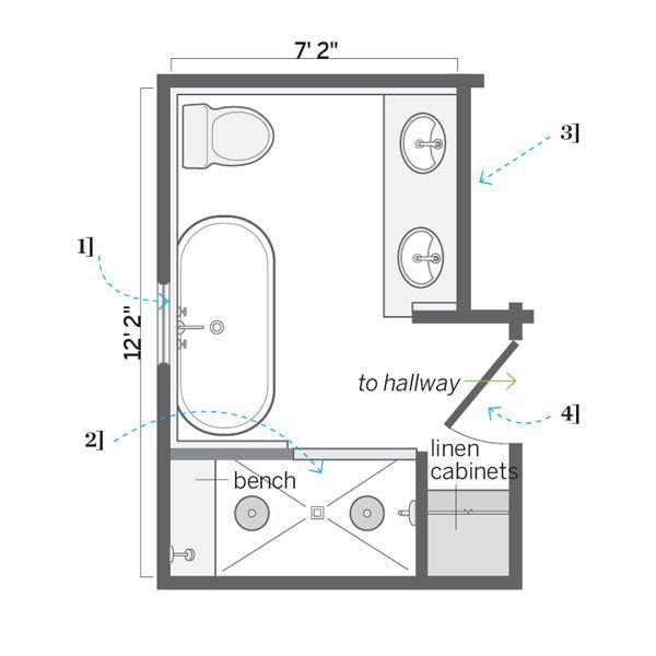 Floor Plan Ian Worpole Thisoldhouse Com From A Diy Attic Master Bath Retreat Small Bathroom Floor Plans Master Bathroom Layout Bathroom Plans