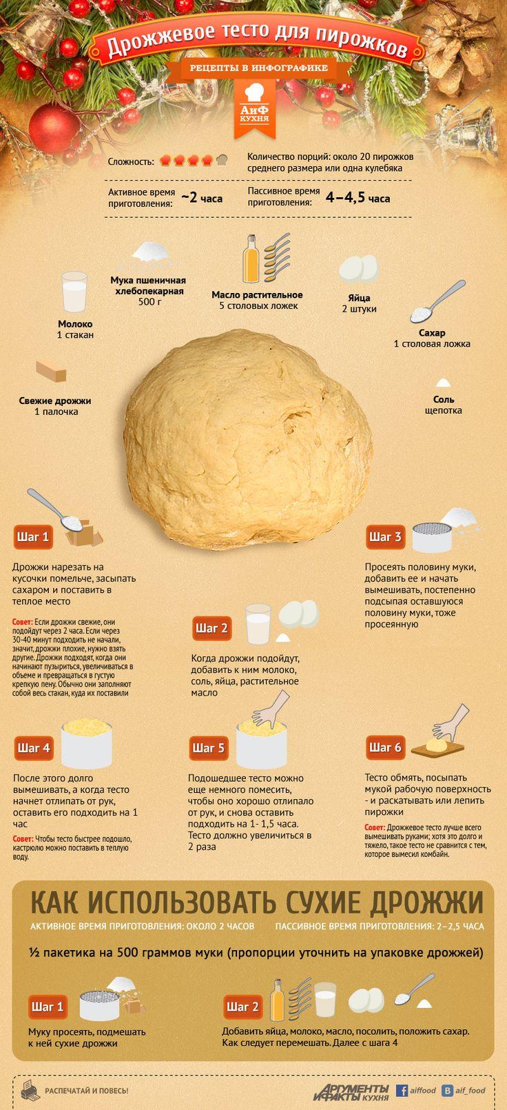 Рецепт дрожжевого теста - Кухня - Аргументы и Факты