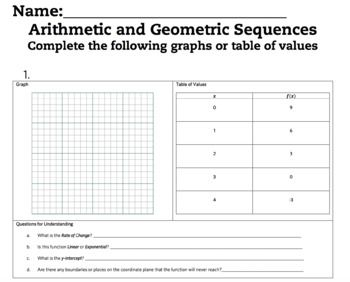 Intro to Arithmetic and Geometric Sequences Complete Bundled Unit Lessons 1-6. $34.00