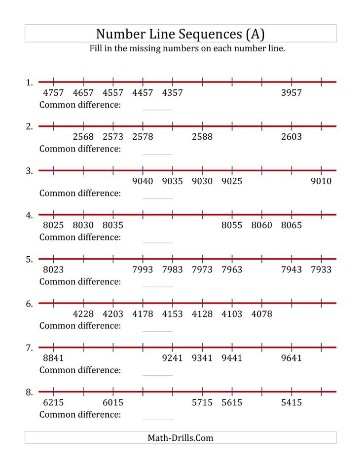 math worksheet wizard number line division worksheets printable for teachersnumber patterns. Black Bedroom Furniture Sets. Home Design Ideas