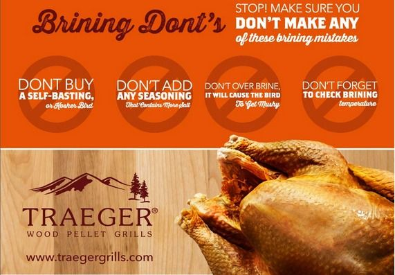 Traeger - Turkey Brine