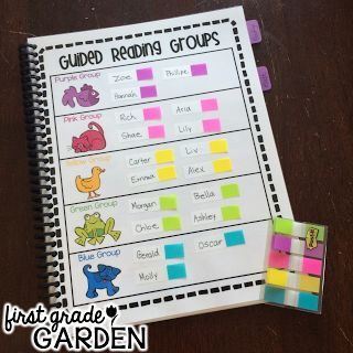 http://www.firstgradegarden.com/2015/05/how-to-make-most-of-your-guided-reading.html