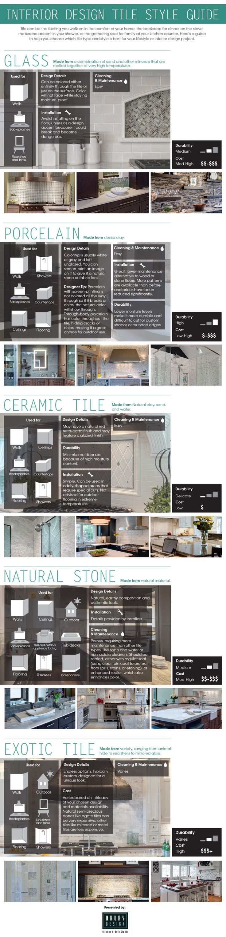25 Home Decor Infographics And Cheat Sheets That Every Owner Must See Interior Design