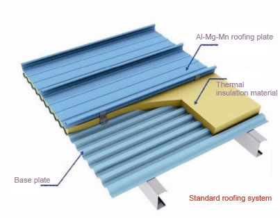 Beautiful Metal Roofing System, Aluminum Alloy Roofing Panel, SEVEN .