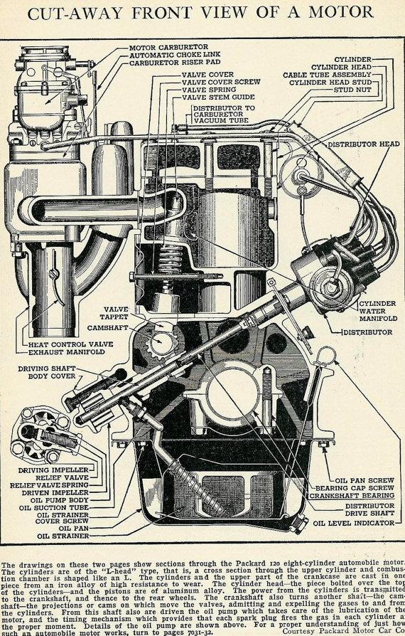 Vintage 1930 U0026 39 S Car Motor Diagram Illustration - Super Automobile Engine Industrial Art