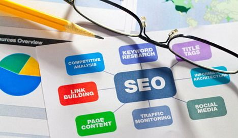 Please visit http://bit.ly/1Kaewce for top quality SEO, Marketing, Web Design and social media services.